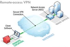 VPN Kind 1